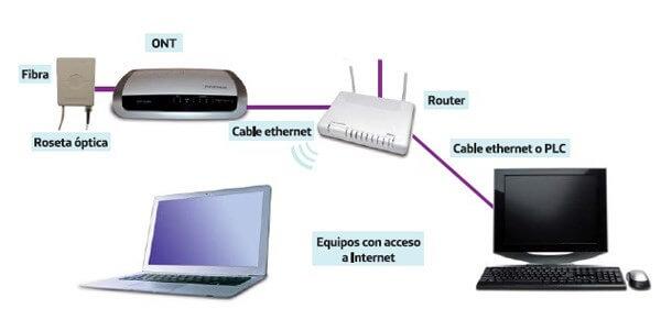 Movistar fibra 100 mb informaci n y precios - Fibra optica en casa ...