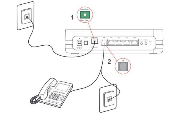 router hgu de movistar para fibra  u00f3ptica  precio y